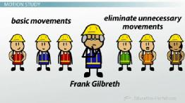henri fayol versus frank gilbreth Get information, facts, and pictures about industrial management at encyclopediacom make research projects and school reports about industrial management easy with credible articles from our free, online encyclopedia and.