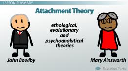 نظریه دلبستگی
