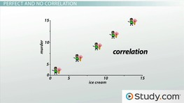 correlation research definition