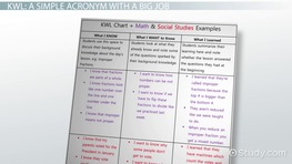 ib psychology paper 3 rubric History games, revision quizzes and worksheets for ks3, gcse, ib and a-level school children history games, revision quizzes and worksheets for ks3 paper 3.