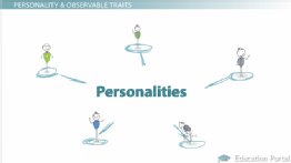 do personality traits predict behaviour Personality can be seen as the motor which drives behavior  work  performance generally relates to the positive things people do to succeed at   positive work behaviors almost twice as well as any of the other four traits.
