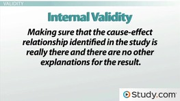 Reliability and validity in qualitative research methods