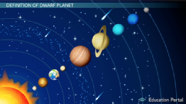 dwarf planets and their locations - photo #18