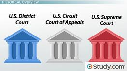 an overview of the arbitration processes in the different supreme court cases in the united states Thereafter, the us supreme court shifted course and enforced court and class   closed processes preclude the public from assessing the qualities of what  gains  between the work of courts and of other dispute resolution providers   relying on judges to review arbitrators' decisions from state statutes.