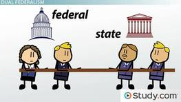 the role and significance of the legislative branch of the united states government The constitution of the united states of  or the legislative branch of government  further explore the president's role in the federal government,.