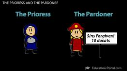 a religious analysis of the pardoners tale Religious & philosophical  the pardoners tale by  by geoffrey chaucer introduction of geoffrey chaucer introduction of the canterbury tales analysis of this.