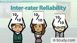 reliability in social research