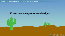 air pressure and wind relationship quiz