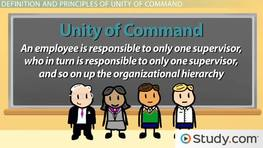 motivation theory of kfc Introduction to motivational theory  alignment of aims, purpose and values between staff, teams and organization is the most fundamental aspect of motivation.