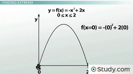how to find relativ max